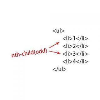 【CSS】奇数・偶数・n番目など、要素を指定する時によく使うセレクタまとめ