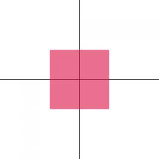 【CSS】要素を上下左右に中央寄せする色々な方法